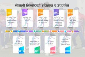 Nepali_Cricket_History_Chart