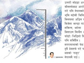 Buddhinarayan Shrestha